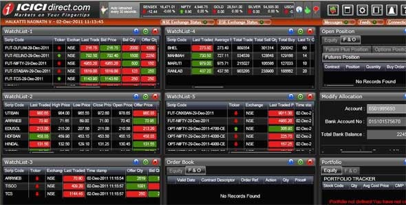 Live streaming quotes & research calls with icici directs trade racer.